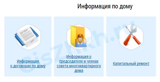 Информация по дому в ГИС ЖКХ